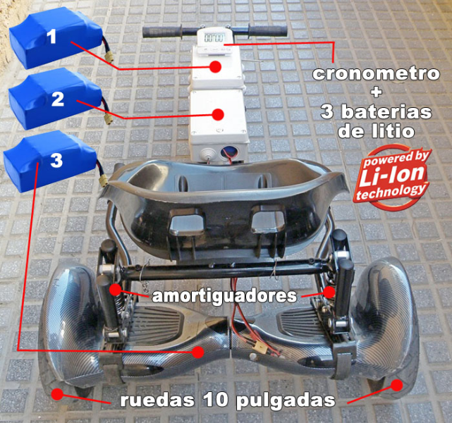 Patinete electrico hoverboard + hoverkart tuneado